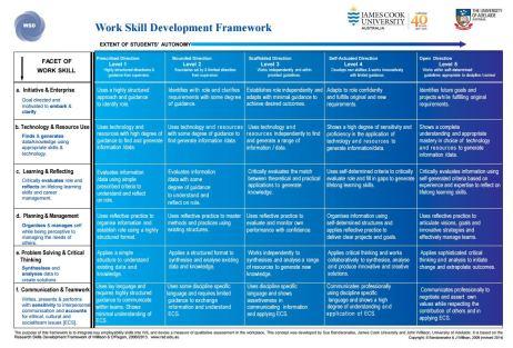 work-skill-deve-framework